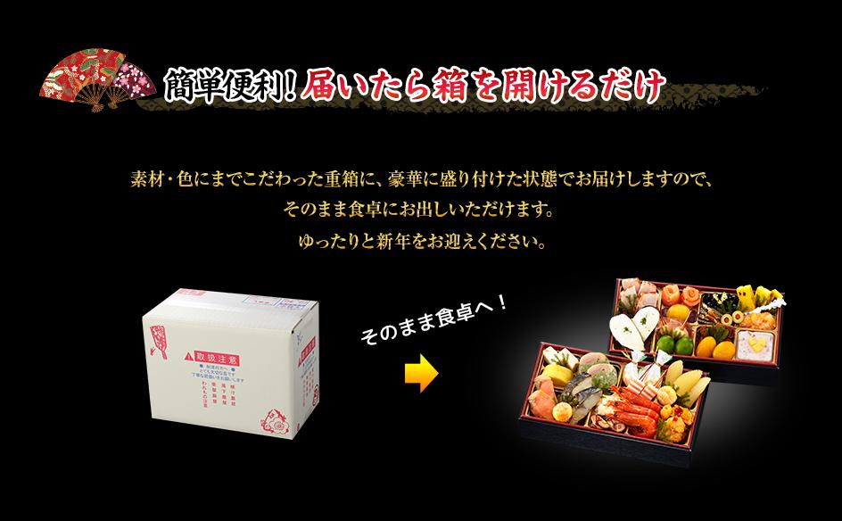 其の5.簡単便利!届いたら箱を開けるだけ